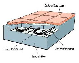 Multiflex20_esquema
